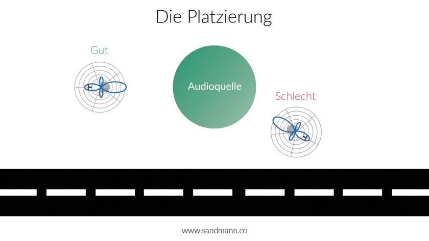 die-mikrofon-platzierung-rgb